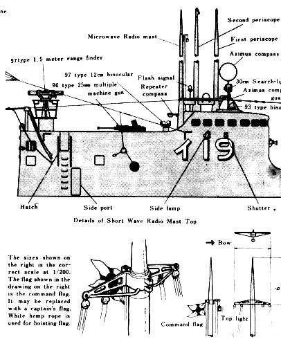 nichimo 1  200 ijn submarine i