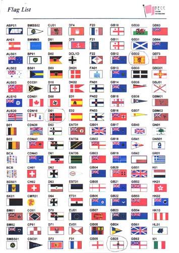 Internet Modeler BECC MODEL ACCESSORY BRAND FLAGS, LETTERING AND ...