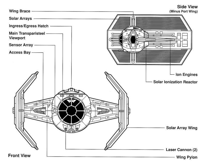 revell_tie-schematics.jpg